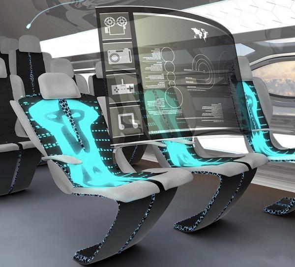 เทคโนโลยี 2050